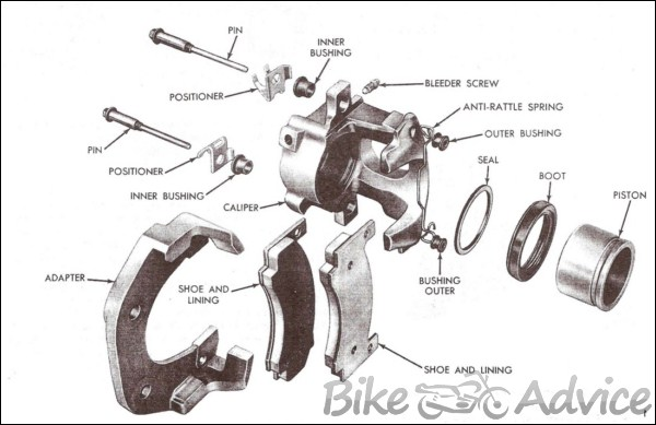 Disc Brake Brake Caliper Part2 Bikeadvice In
