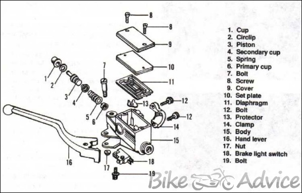 harley motorcycle fuel diagram