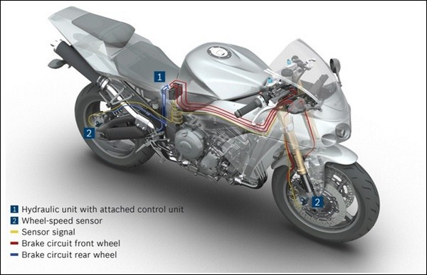 Anti Lock Braking System ABS in Motorcycles Explained
