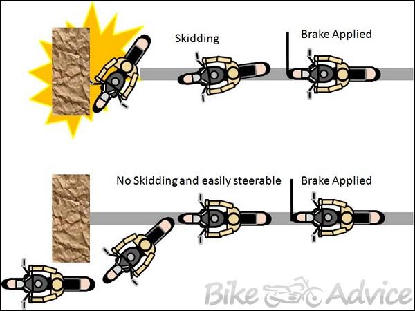 how to break au lock bike lock