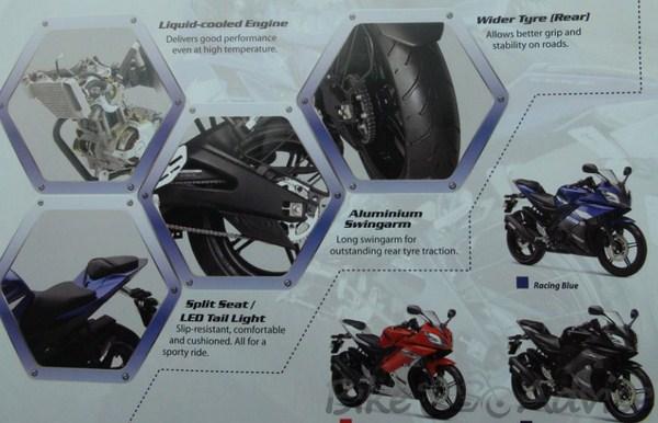 Yamaha r15 old version price in bangalore dating 1