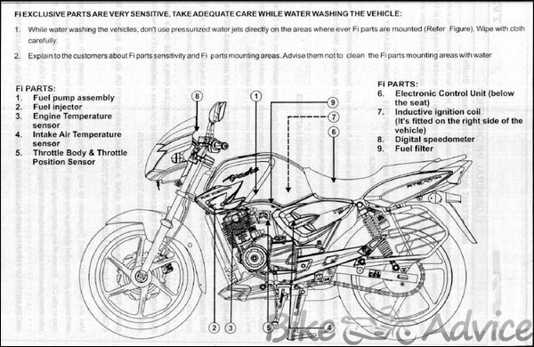 138994 moreover Dibujos De Minions likewise Showthread furthermore Wiring Diagram Vz Stereo further . on honda beat
