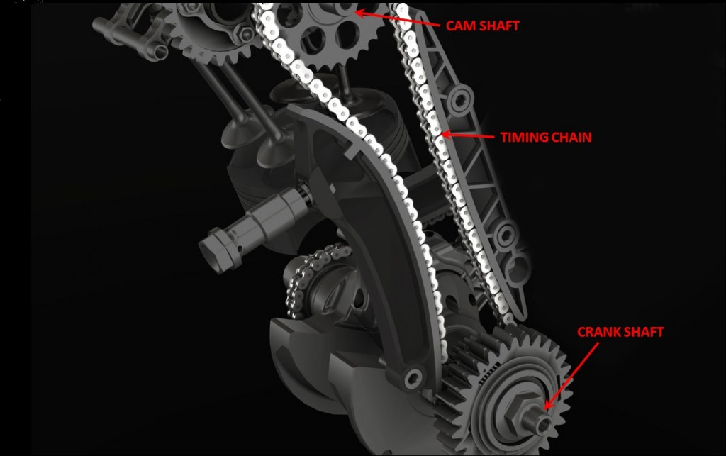 valve spark timing in engine and its important rh bikeadvice in 110Cc Engine Diagram 110Cc Engine Diagram