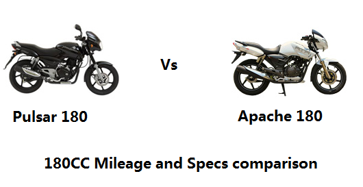 TVs Apache 180 Mileage