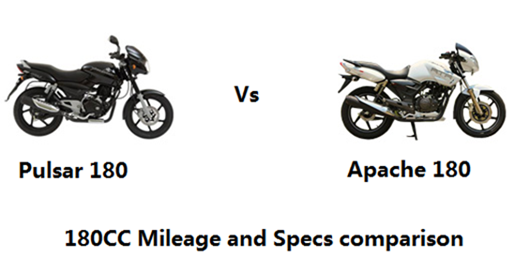 180cc mileage comparison
