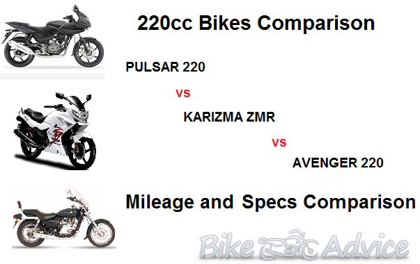Compare Bikes In India Bikes Comparison cc bikes