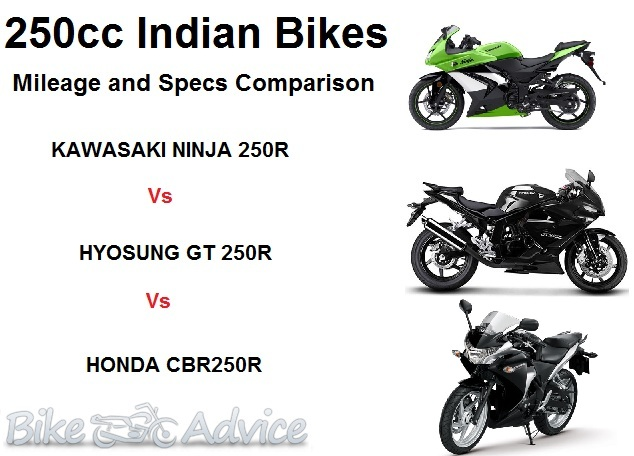 best 250cc bikes in india  tech specs and mileage