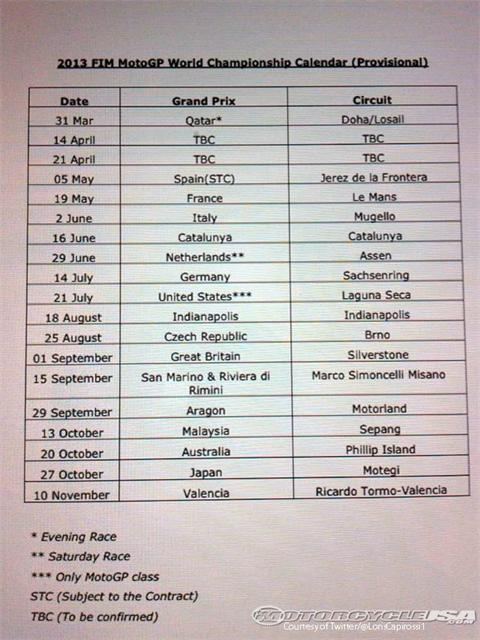 MotoGP 2013 Calendar Released, India not in the list