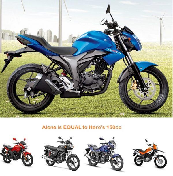 Gixxer-Xtreme-hunk-150cc-sales-comparison