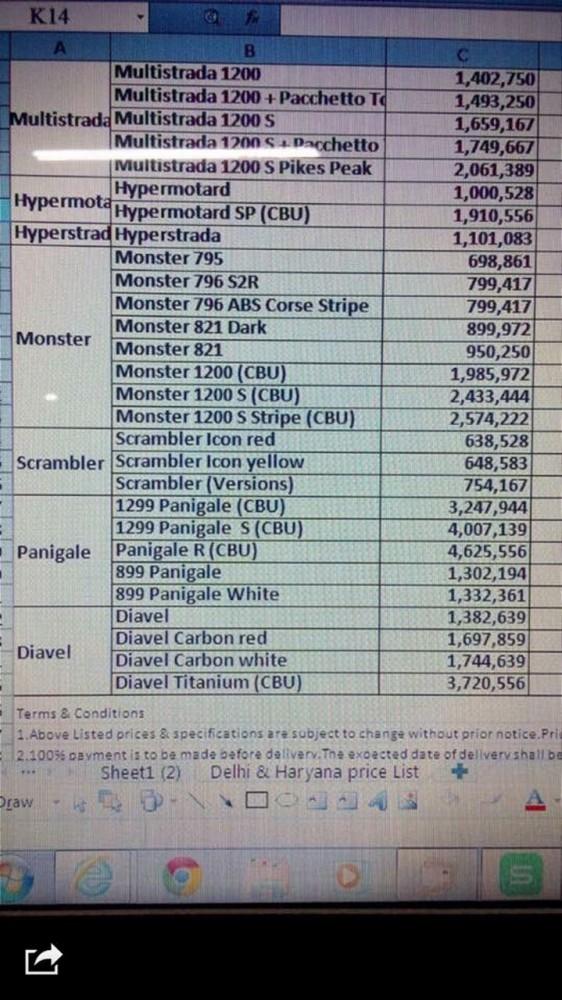 Ducati 2015 price list