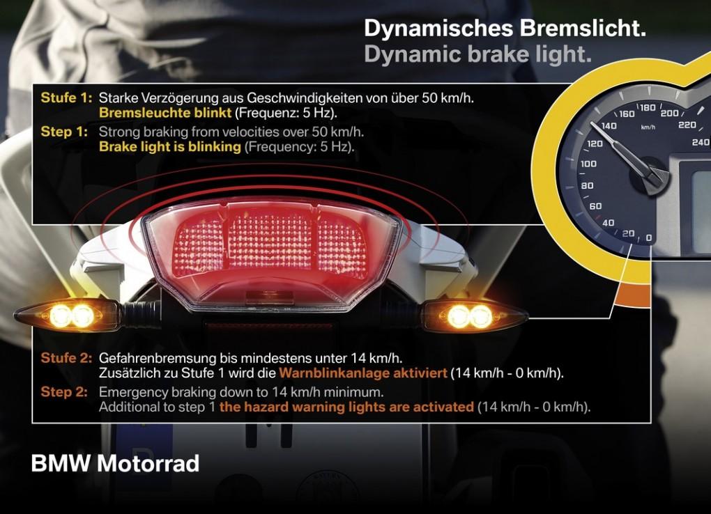 BMW Dynamic Brake Light 1