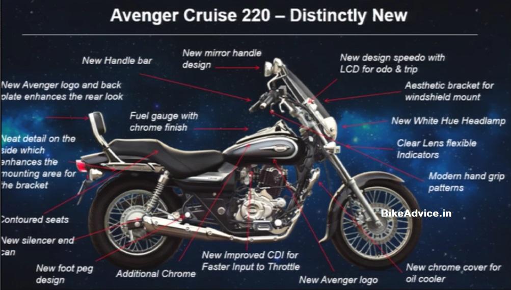 Bajaj-Avenger-Cruise-220-Pic