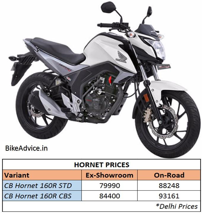 Honda-Hornet-160R-on-road-Price