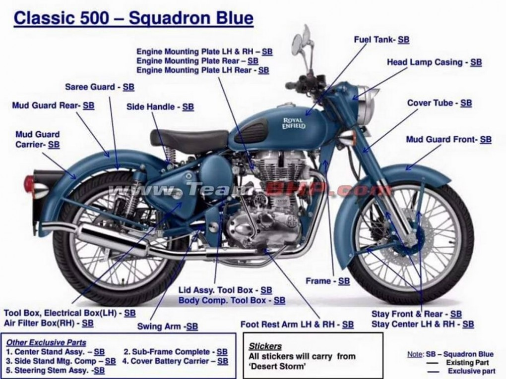 New 2016 Range Of Royal Enfield Motorcycles Leaked