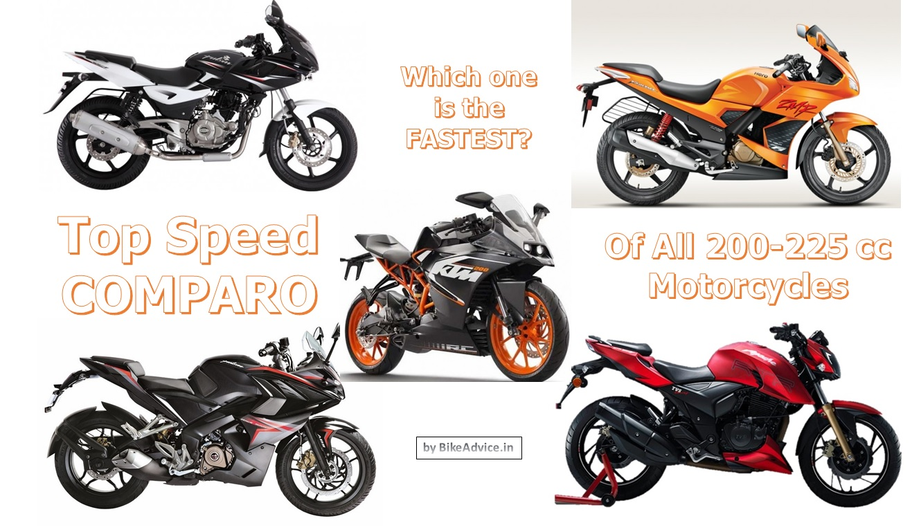 Top Speed Comparison of All Existing 200 cc Motorcycles