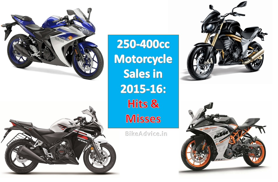 250 - 400cc Motorcycle Sales Report