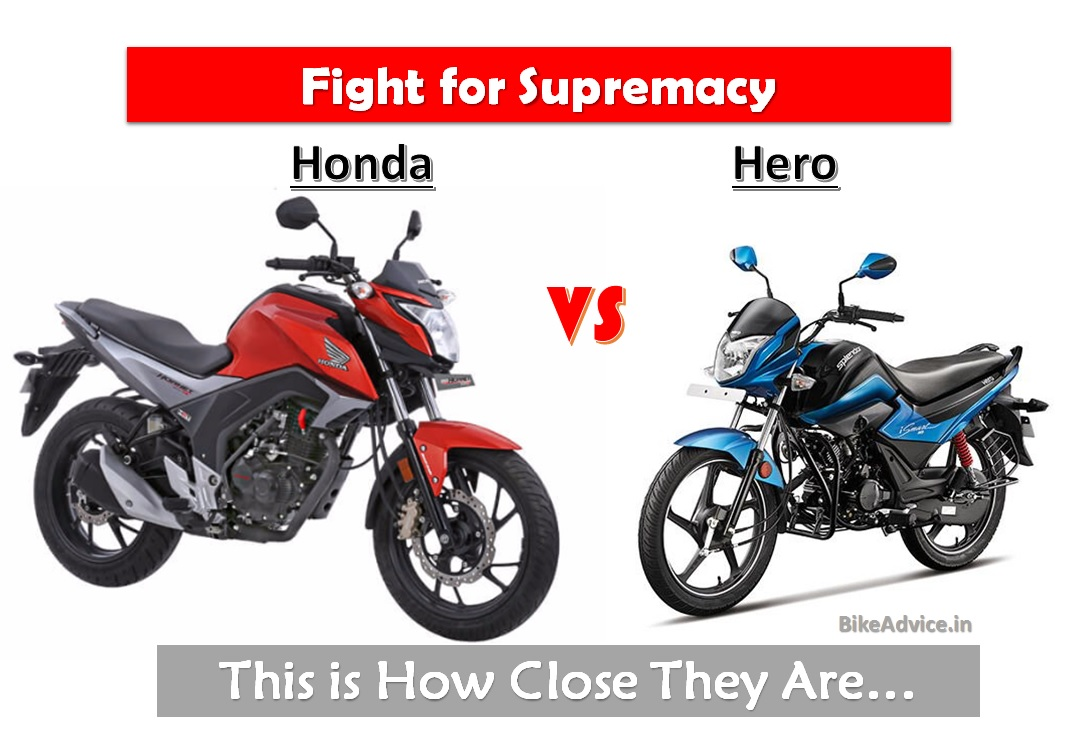 Honda vs Hero