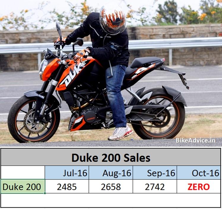 duke-200-zero-sales