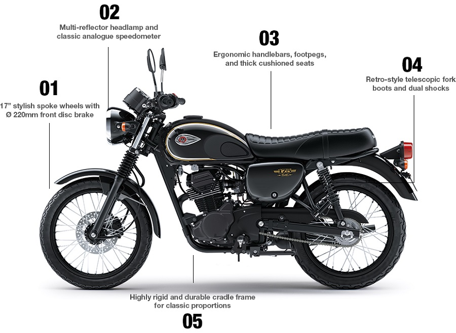Kawasaki  Price In India