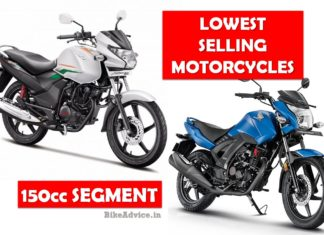 Lowest Selling Motorcycles
