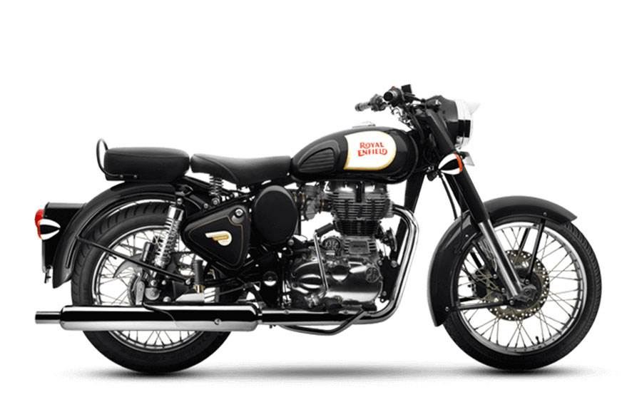 Royal Enfield's market share