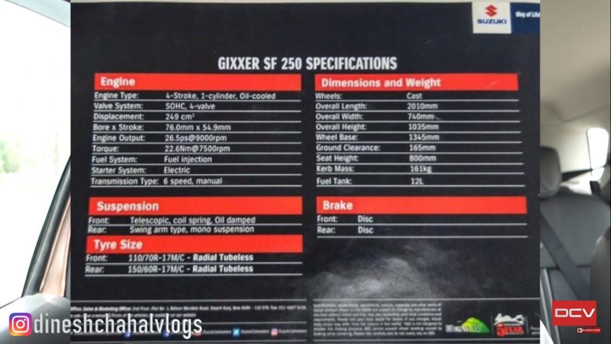 Gixxer 250 specs