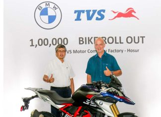 100000th BMW G310R launched